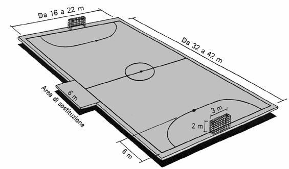 Specialit dell 39 atletica rugby tennis pallacanestro - Dimensioni della porta da calcio ...