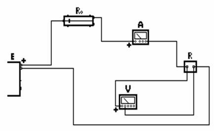 Misura di una resistenza incognita con il metodo - Comparatore a finestra ...