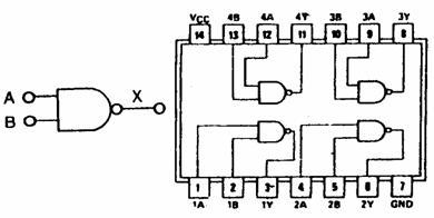 realizzare un circuito logico e verificarne il funzionamento