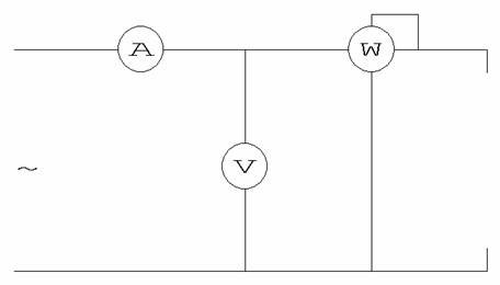 Misura di potenza in corrente alternata - Cos e la portata di uno strumento di misura ...