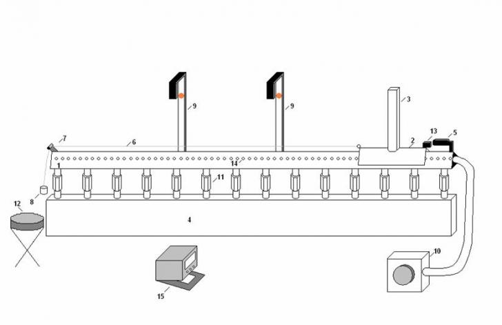 Moto rettilineo uniforme scopo verificare il moto for Schema autoclave a cuscino d aria