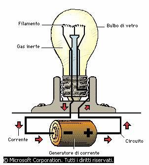 Lampada lampade a olio for Planimetrie della cabina ad arco