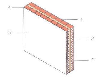 Isolamento termico e risparmio energetico negli edifici - Isolamento acustico interno ...